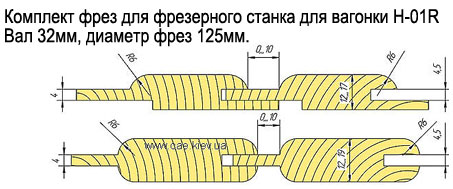 Фрезы для вагонки россия